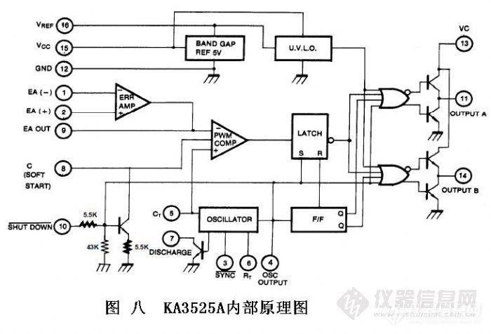 内部工作电路原理详见图八,其功能产生高频脉冲之用