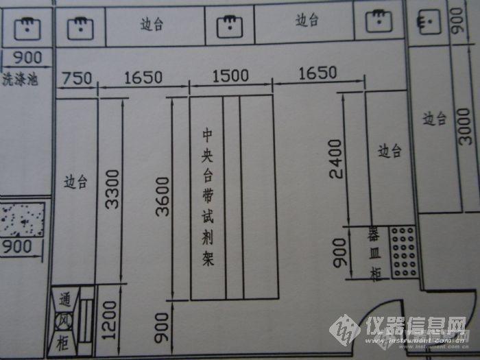 主题:【采购日记】实验室建设——(一)实验柜台的采购