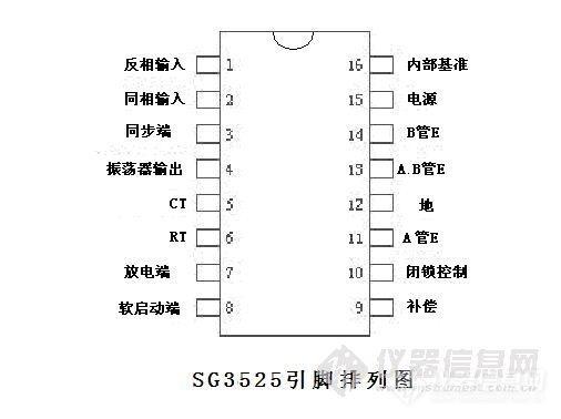 sg3525调压闭环电路