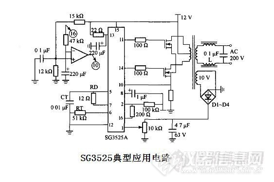 2、SG3525引脚功能及特点简介 (图二)  图二 SG3525引脚排列及功能介绍图 1. Inv.input(引脚1):误差放大器反向输入端。在闭环系统中,该引脚接反馈信号。在开环系统中,该端与补偿信号输入端(引脚9)相连,可构成跟随器。 2. Noninv.input(引脚2):误差放大器同向输入端。在闭环系统和开环系统中,该端接给定信号。根据需要,在该端与补偿信号输入端(引脚9)之间接入不同类型的反馈网络,可以构成比例、比例积分和积分等类型的调节器。 3.