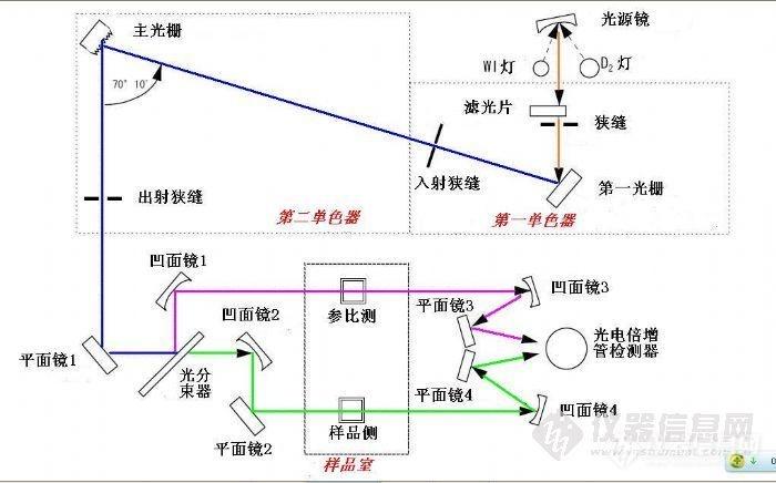电路 电路图 电子 原理图 700_436
