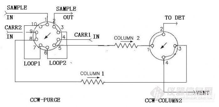 510-复位 十通阀,样品吹扫定量管 样品流路:进口~v1-1~v1-10~定量图片