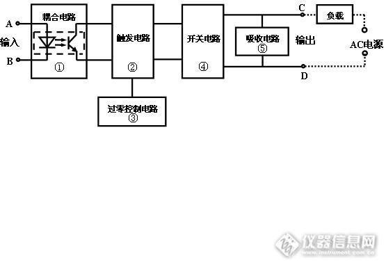 主题:【第七届原创】固态继电器在箱式电阻炉控制系统改造中的应用