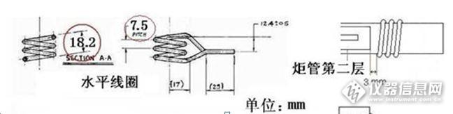 关于安捷伦ICP水平矩管安装的,想请教一下大家。 1.有的操作里面说水平矩管安装:中间管的右端口与线圈左侧相距3mm 2.另外有的资料里面说,内管端口与线圈左侧相距3mm 一个是中间管口一个内管端口,这不是一样的端口吧?? 疑惑,求大伙说说看是咋回事