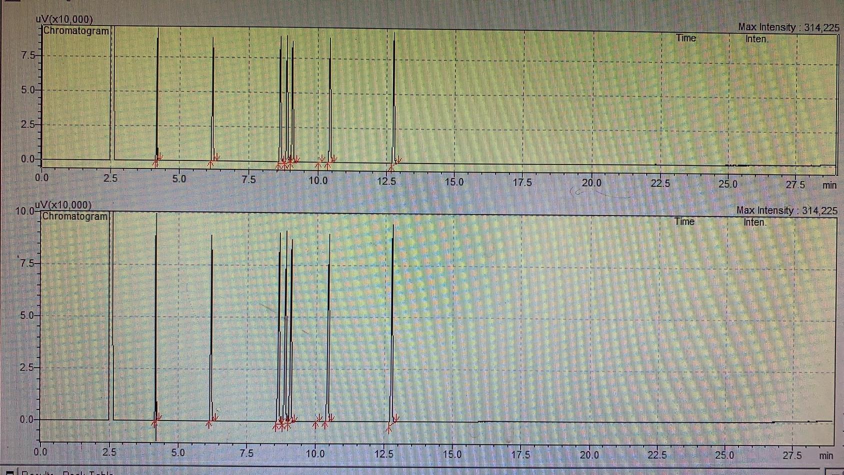 环境空气和废气中苯系物气相色谱图